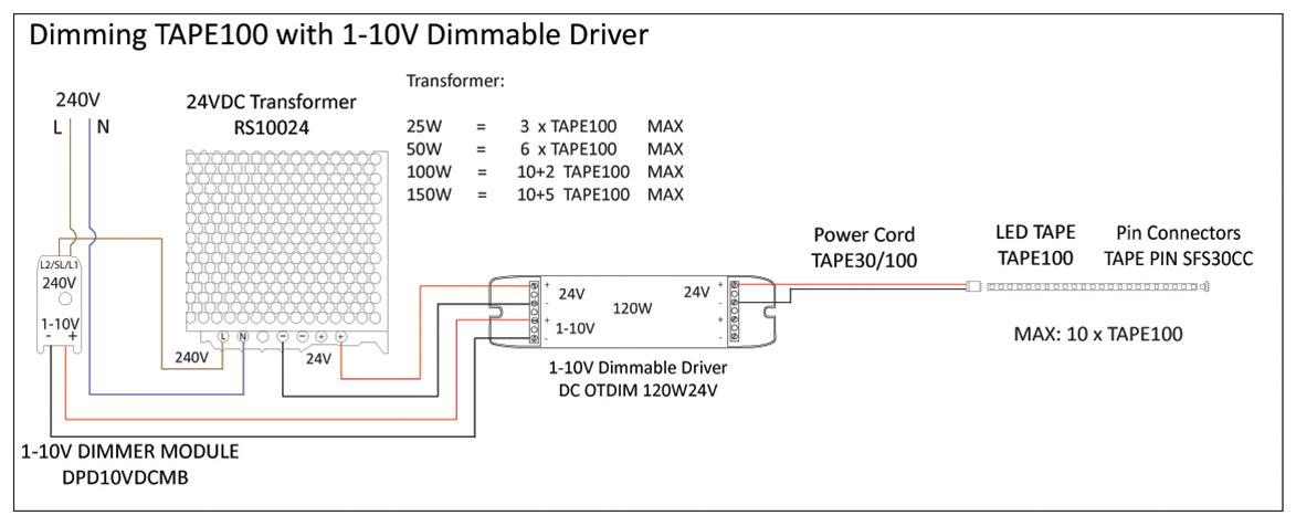 7578_otdimmnew_2000 1 10v dimmable driver (constant voltage) white 10v 24v 50w rako lighting wiring diagrams at virtualis.co
