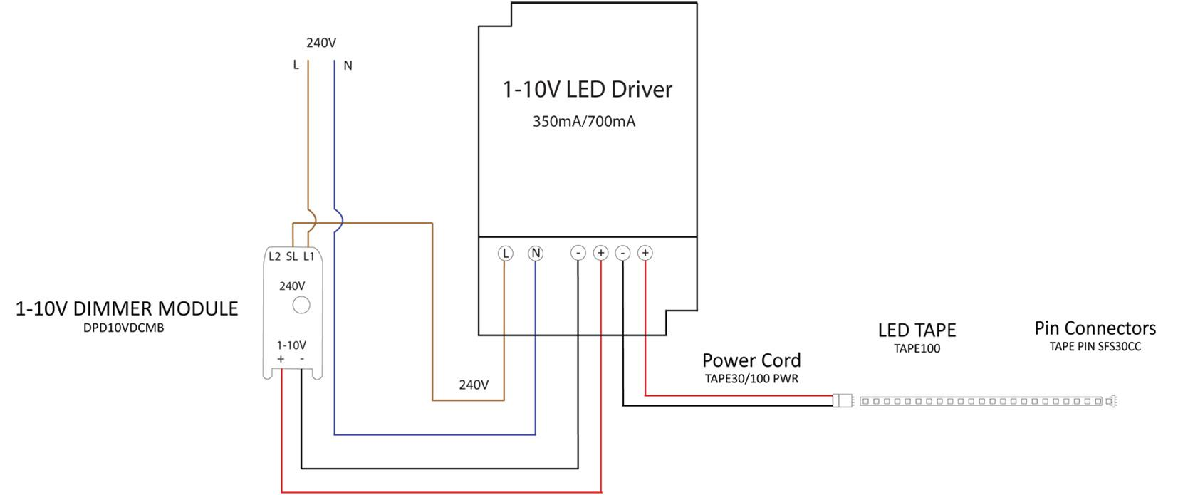 8634_1_10v_dimming_2000 1 10v dimmable led driver (constant voltage) white 42w 24v mr Cree LED Wiring Diagram at crackthecode.co