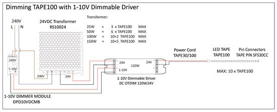 7578_otdimmnew_550 1 10v dimmable driver (constant voltage) white 10v 24v 50w 1-10v dimming wiring diagram at eliteediting.co
