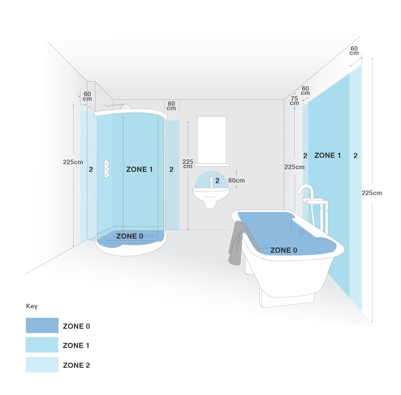 Mr resistor lighting for Bathroom zones ip rating